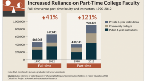 www.decisionsonevidence.com_wp-content_uploads_2014_03_Increased-reliance-on-part-time-college-faculty