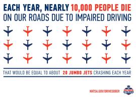 Drunk driving info
