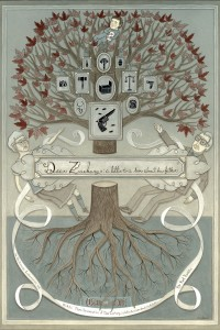 "Poster Art - ""Dear Zachary: A Letter to a Son About His Father."""